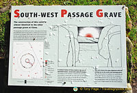 About the South-west Passage Grave