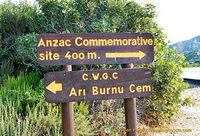 Signpost for Anzac Commemorative site